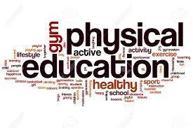Physical Education word map
